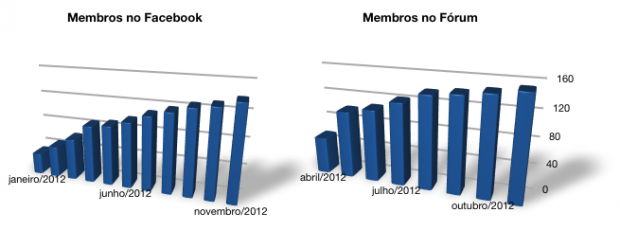 stat-membros