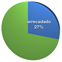 donations-201302