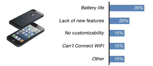 fixya-smartmanufacturer-3