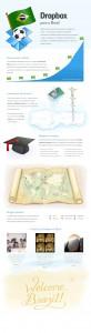 brazil_infographic_br