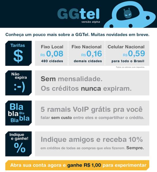 resumo_ggtel