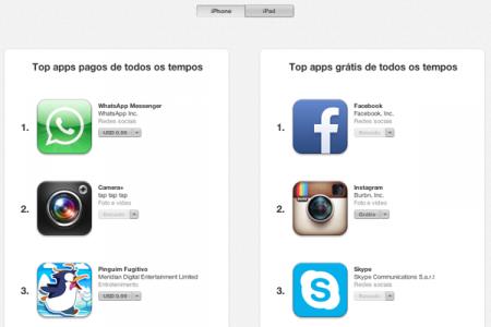 app-store-50-bi-top-25