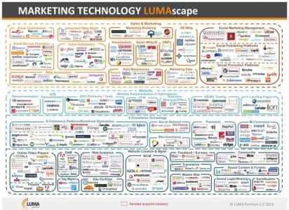 tecnologia-marketing