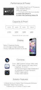 conceito-iphone6-spec