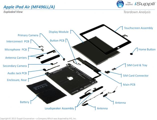 ipad-air-callout-630x480