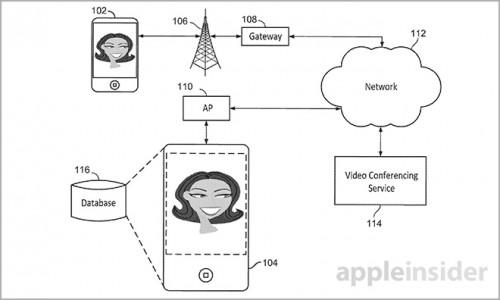 patente-da-apple-cria-imagens-para-manter-o-fluxo-do-facetime