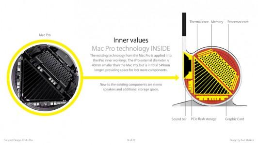 iPro_Present_PDF_small14