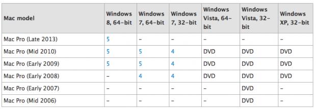 mac-pro-windows-8