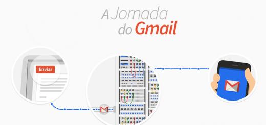 a-jornada-do-gmail
