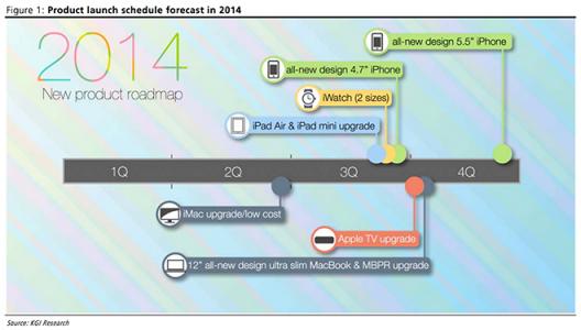 calendario-de-produtos-para-2014