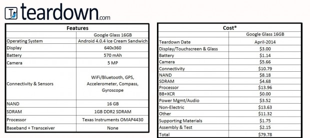 google-glass-teardown-custo