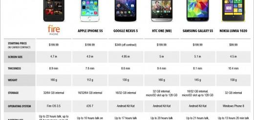 amazon phone comparison_02
