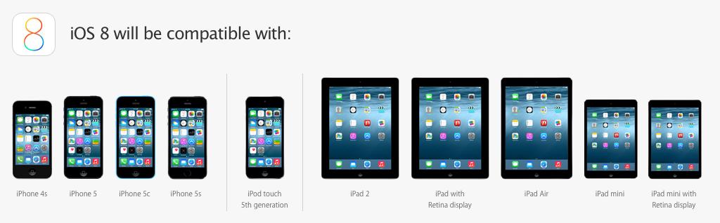 iOS-8-compatibilidade