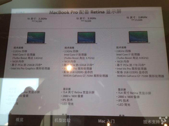 novos-macbooks-pro-dia-amanha