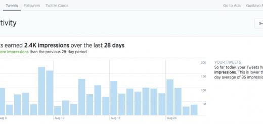 analytics-do-twitter-liberado-para-todos-2