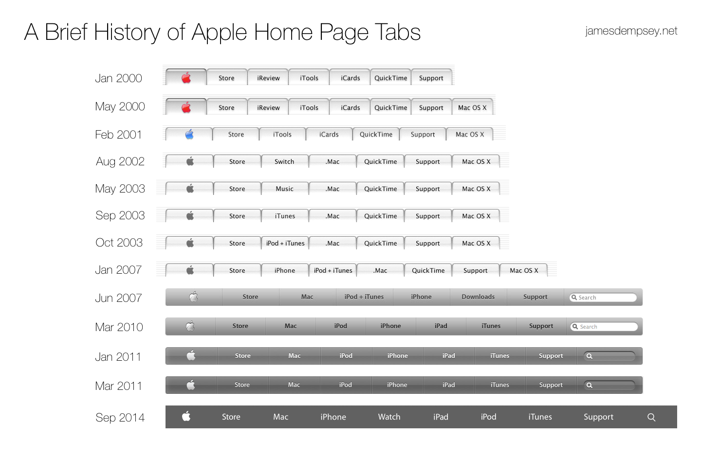 apple_tab_history