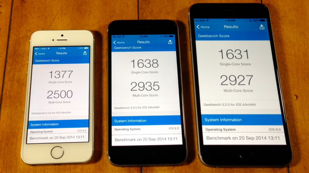 geekbench-iphone-6-plus-vs-iphone-6-vs-iphone-5s