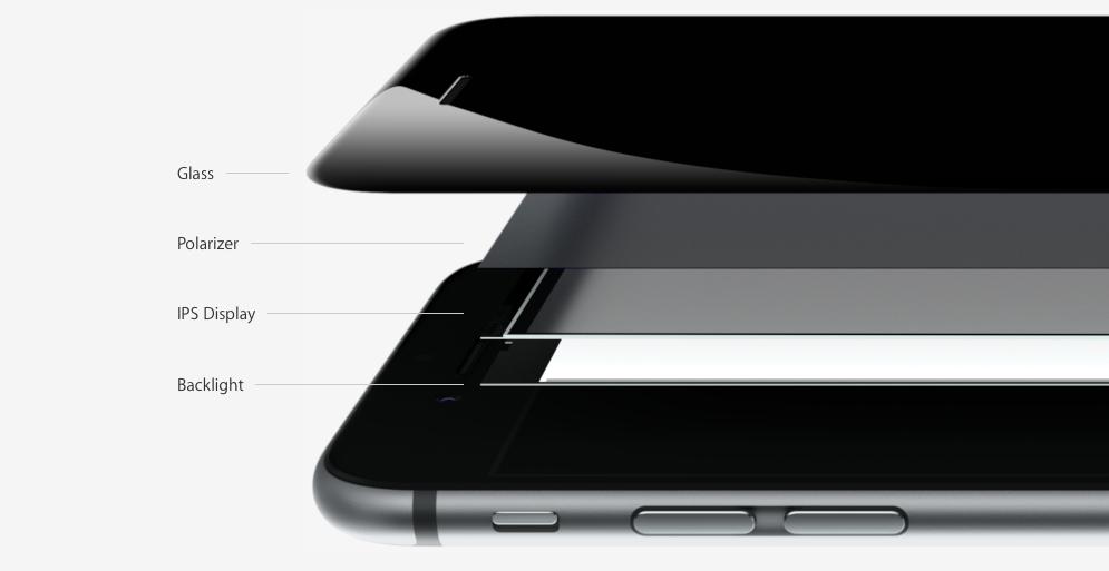 iPhone-6-tela-camada