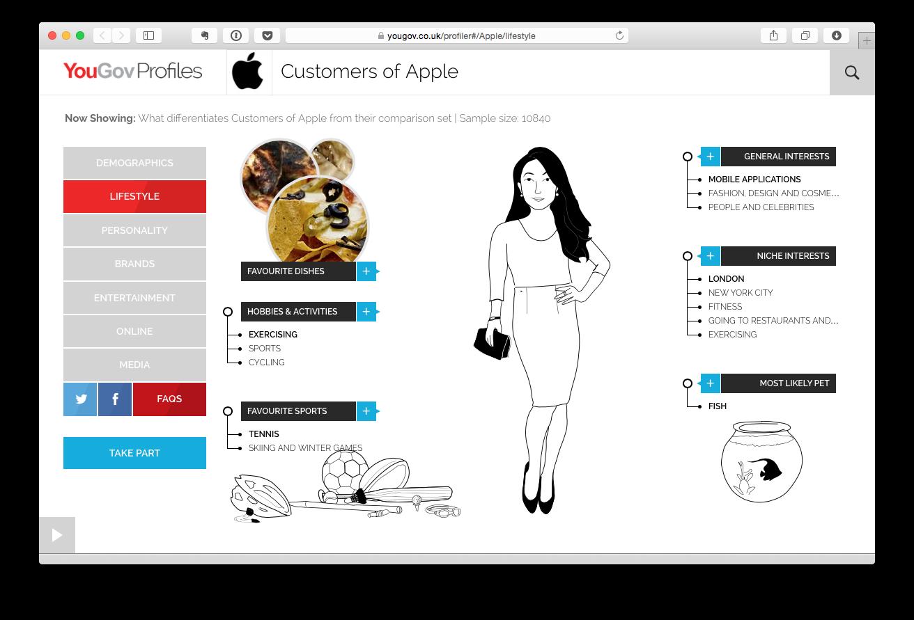 consumidor-apple