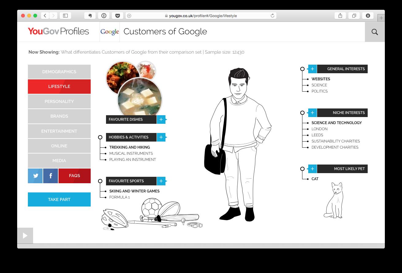 consumidor-google