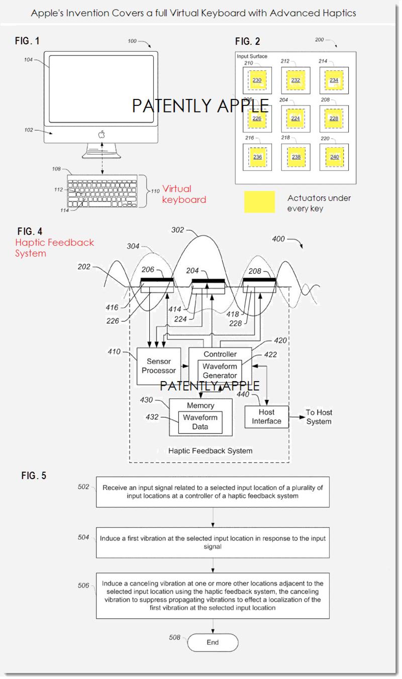 patente-preve-taptic-engine-em-teclado-virtual-para-mac