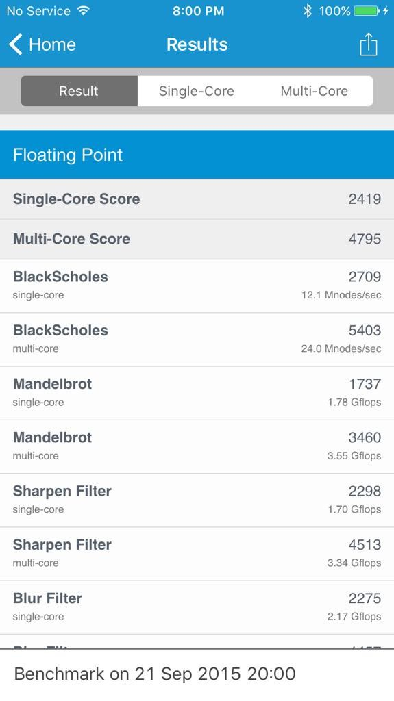 iPhone6s-benchmark