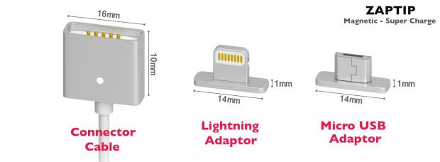 zaptip-conector