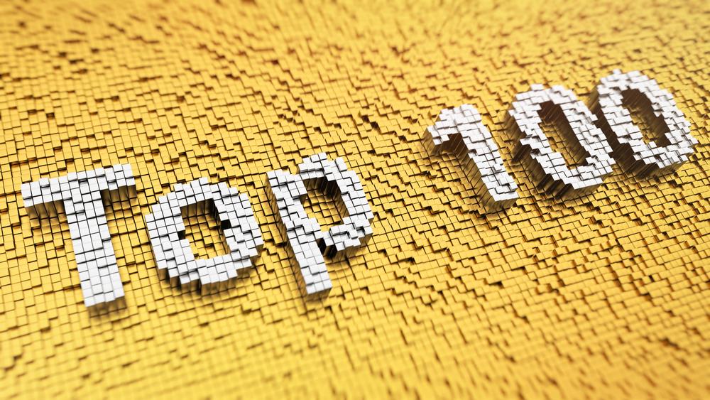 shutterstock-top100
