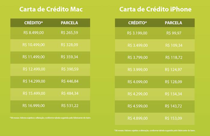 tabela_consorcio_blog