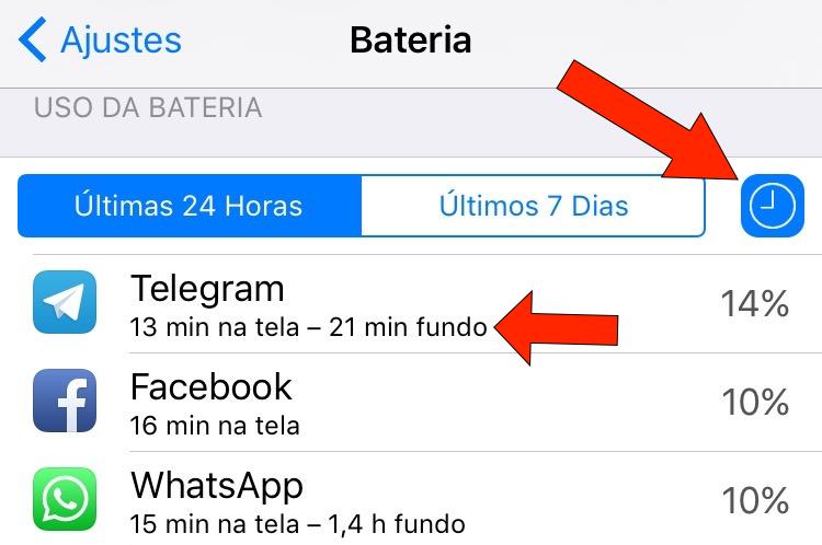 uso-app